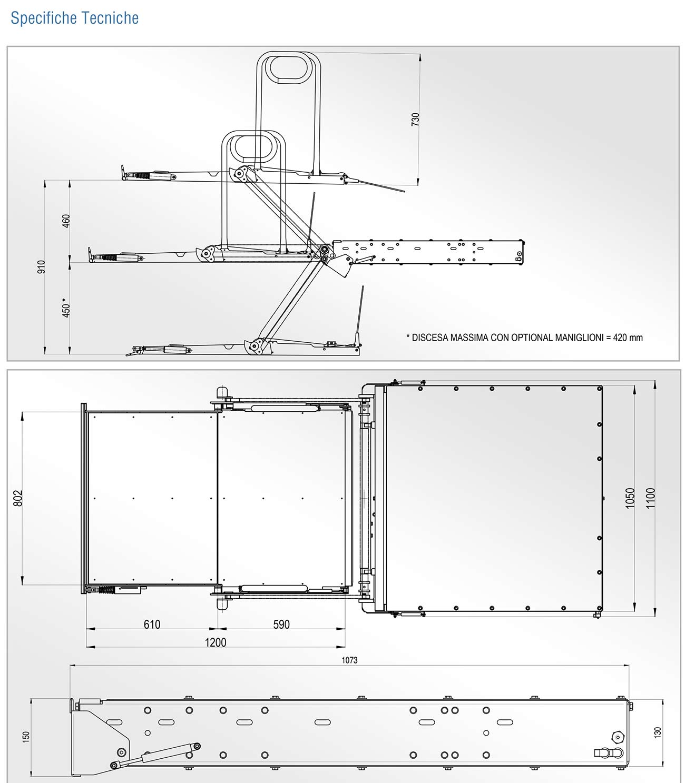 Sp1100 - misure